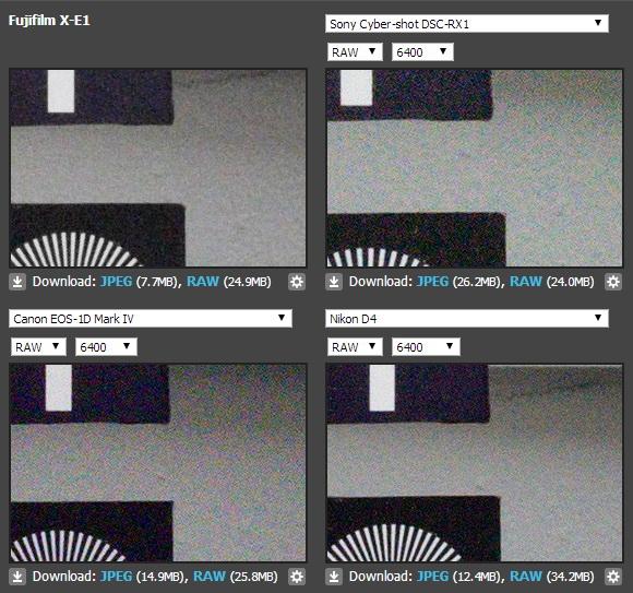 Porovnání kvality obrazu a šumu při vysokém ISO