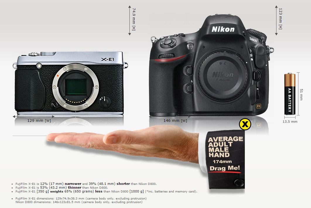 Fujifilm X-E1 vs. Nikon D800 - srovnání velikosti