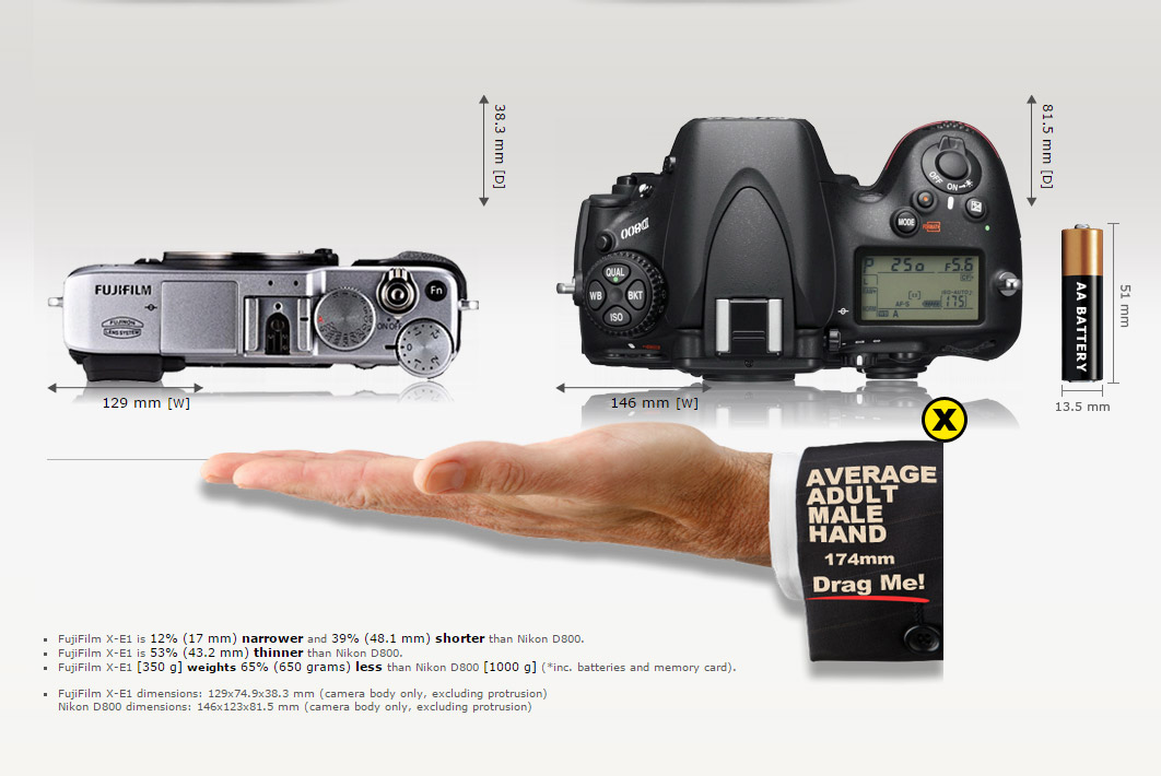 Fujifilm X-E1 vs. Nikon D800 - srovnání velikosti, pohled shora